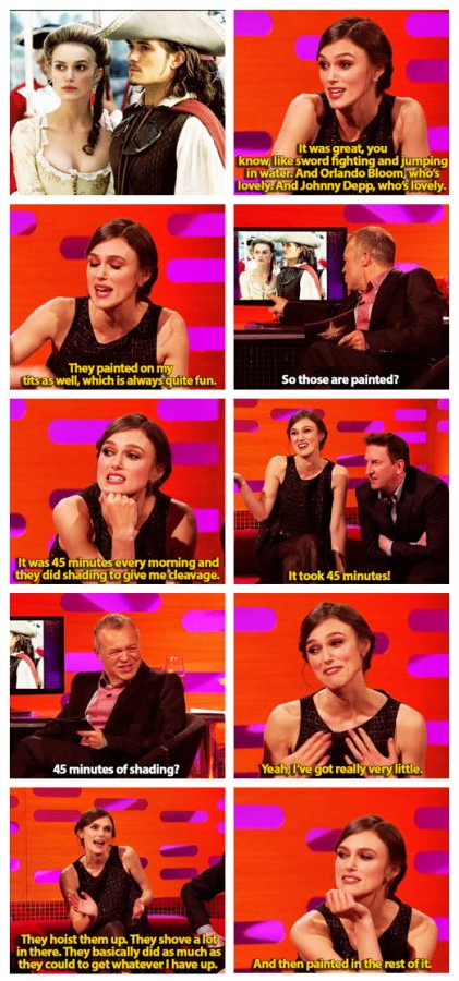 This was deleted earlier, so I thought i'd shard Keira Knightley and her boob talk.