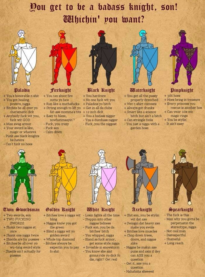 Which knight are you?