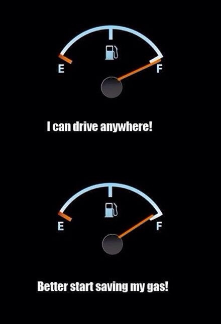 My thought process on gas