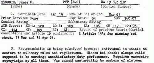 Jimmy Hendrix's US Army discharge papers